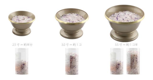 香炉石の目安量の画像